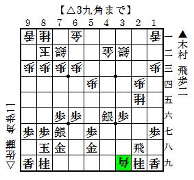 第60期王座戦二次予選 木村八段-佐藤九段3