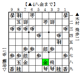 第60期王座戦二次予選 木村八段-佐藤九段4