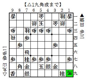 第70期A級順位戦 郷田-丸山 1