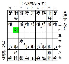 第5回朝日杯将棋オープン 行方-渡辺 1