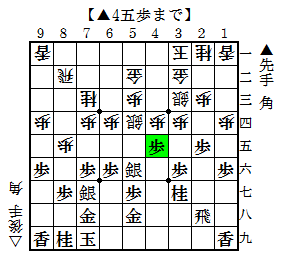 第5回朝日杯将棋オープン 行方-渡辺 9