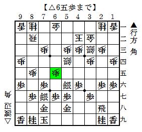 第5回朝日杯将棋オープン 行方-渡辺 2