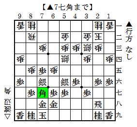 第5回朝日杯将棋オープン 行方-渡辺 4