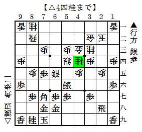 第5回朝日杯将棋オープン 行方-渡辺 5