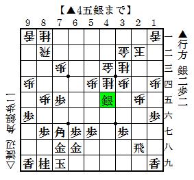 第5回朝日杯将棋オープン 行方-渡辺 6
