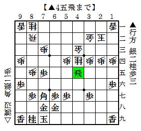 第5回朝日杯将棋オープン 行方-渡辺 8