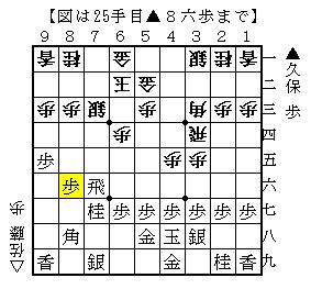 第61期王将戦第2局 久保-佐藤 2