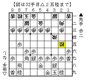 第61期王将戦第2局 久保-佐藤 4
