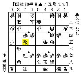 第61期王将戦第2局 久保-佐藤 3