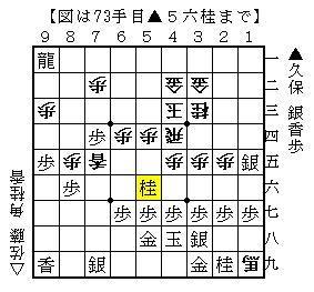 第61期王将戦第2局 久保-佐藤 8