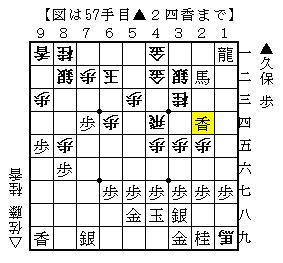 第61期王将戦第2局 久保-佐藤 6