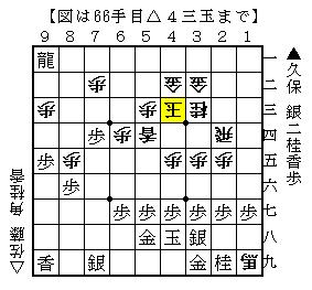 第61期王将戦第2局 久保-佐藤 7