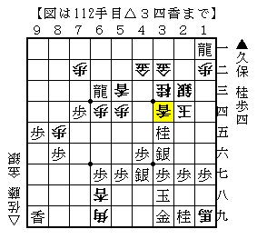 第61期王将戦第2局 久保-佐藤 9