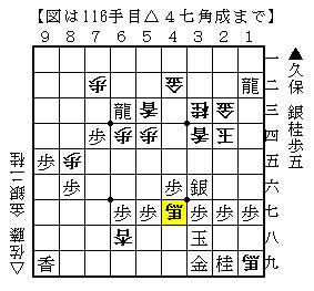 第61期王将戦第2局 久保-佐藤 10