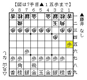 第53期王位戦リーグ白組 藤井-丸山 1