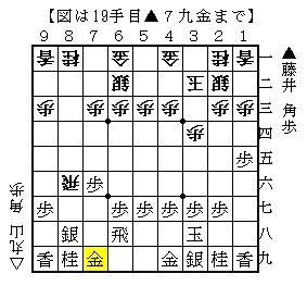 第53期王位戦リーグ白組 藤井-丸山 2