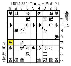 第53期王位戦リーグ白組 藤井-丸山 3