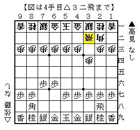 第38期棋王戦予選 高見-佐藤(天) 1