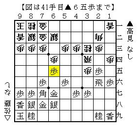 第38期棋王戦予選 高見-佐藤(天) 2