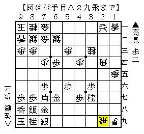 第38期棋王戦予選 高見-佐藤(天) 3