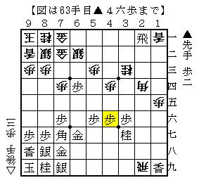 第38期棋王戦予選 高見-佐藤(天) 4