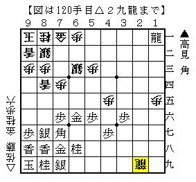 第38期棋王戦予選 高見-佐藤(天) 6