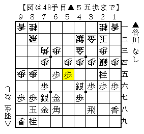 第70期A級順位戦8回戦 谷川九段-羽生二冠 1