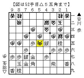 第70期A級順位戦8回戦 谷川九段-羽生二冠 2