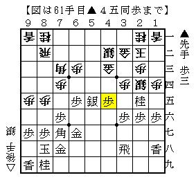 第70期A級順位戦8回戦 谷川九段-羽生二冠 3