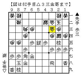 第70期A級順位戦8回戦 谷川九段-羽生二冠 4