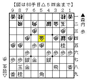 第70期A級順位戦8回戦 谷川九段-羽生二冠 5