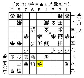 第70期A級順位戦8回戦 谷川九段-羽生二冠 6