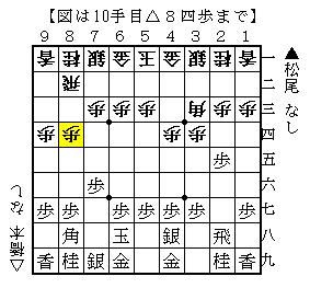 第70期順位戦B級1組12回戦 松尾-橋本