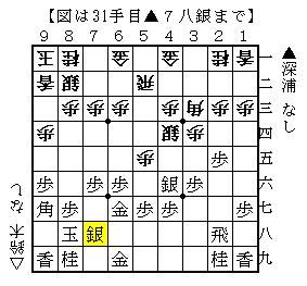 第70期順位戦B級1組12回戦 深浦-鈴木