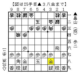 第70期順位戦B級2組9回戦 畠山(成)-北浜