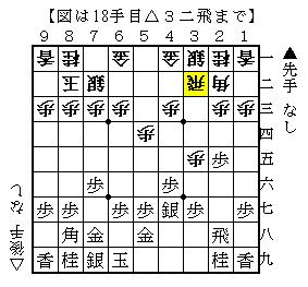 第53期王位戦リーグ紅組 ▲中村(修)△戸辺-2