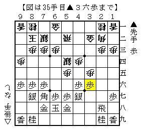第53期王位戦リーグ紅組 ▲中村(修)△戸辺-4