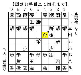 第5回朝日杯オープン戦準決勝 羽生-菅井 1