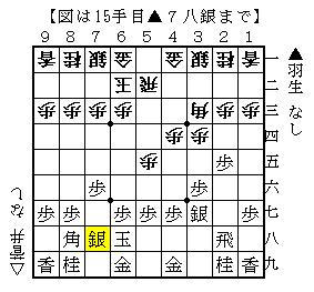 第5回朝日杯オープン戦準決勝 羽生-菅井 2