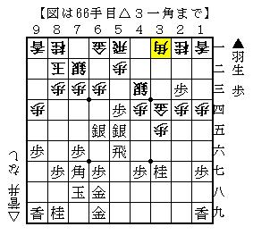 第5回朝日杯オープン戦準決勝 羽生-菅井 3