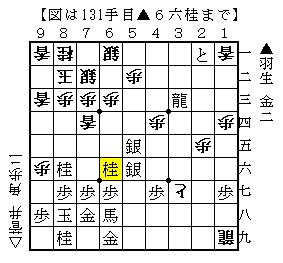 第5回朝日杯オープン戦準決勝 羽生-菅井 5