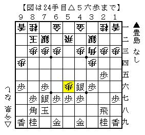 第38期棋王戦予選 豊島-今泉 1