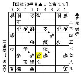 第38期棋王戦予選 豊島-今泉 2