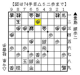 第38期棋王戦予選 豊島-今泉 3