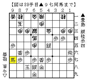 第38期棋王戦予選 豊島-今泉 4