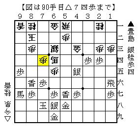 第38期棋王戦予選 豊島-今泉 5