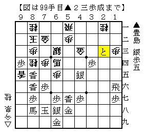 第38期棋王戦予選 豊島-今泉 6