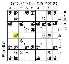 第70期A級順位戦9回戦 羽生-郷田-1