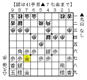 第70期A級順位戦9回戦 丸山-久保-1
