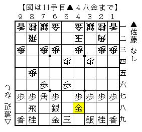 第70期A級順位戦9回戦 佐藤-渡辺-1